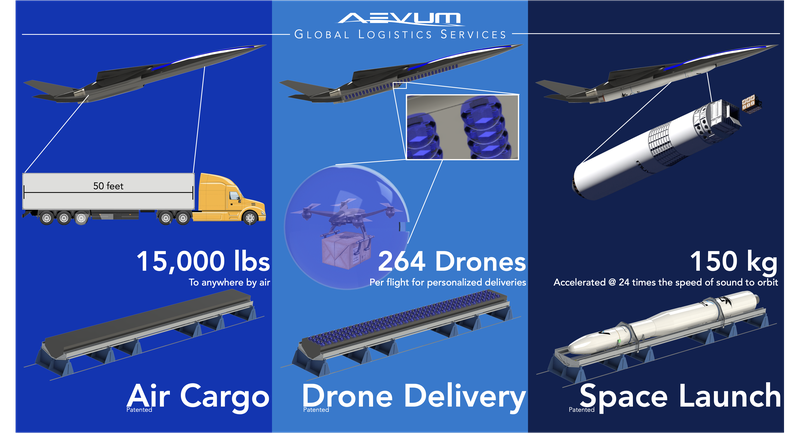 A depiction of the different modules Aevum can use with Ravn X, including including one that can carry 264 smaller drones, which can then fly out and provide personal deliveries. (Aevum)