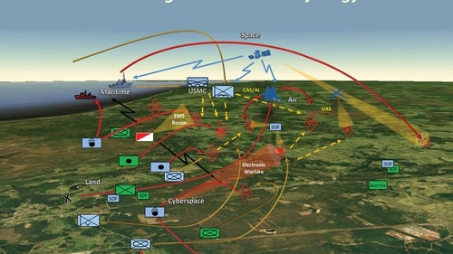 The Army's emerging concept attempts to synchronize various domains — including land, air, space, cyber and maritime — into a full-fledged battle plan. (U.S. Army Training and Doctrine Command)