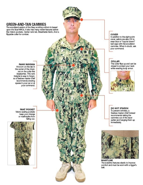 The Navys Woodland Cammies The Roll Out Plan How To Wear Them Right