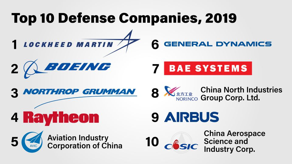 Top 100 | Defense News