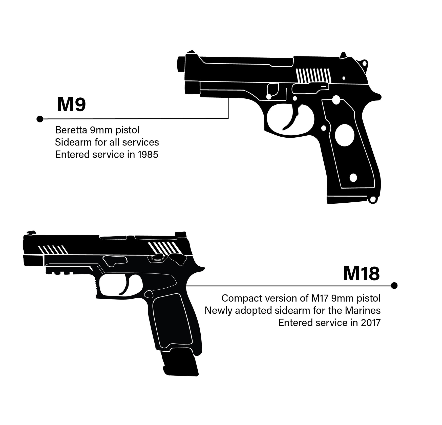 All service branches recently adopted the Modular Handgun System as their issued sidearm, replacing the M9 pistol that's been standard carry since the 1980s. (Jacqueline Belker/Marine Corps Times)
