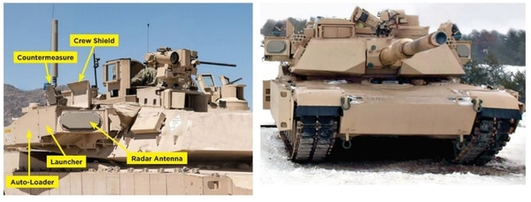 The Trophy Active Protection System outfitted onto an Abrams tank. (Leonardo DRS)