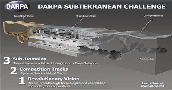 The DARPA Subterranean Challenge explores innovative approaches and new technologies to rapidly map, navigate, and search complex underground environments. (DARPA)