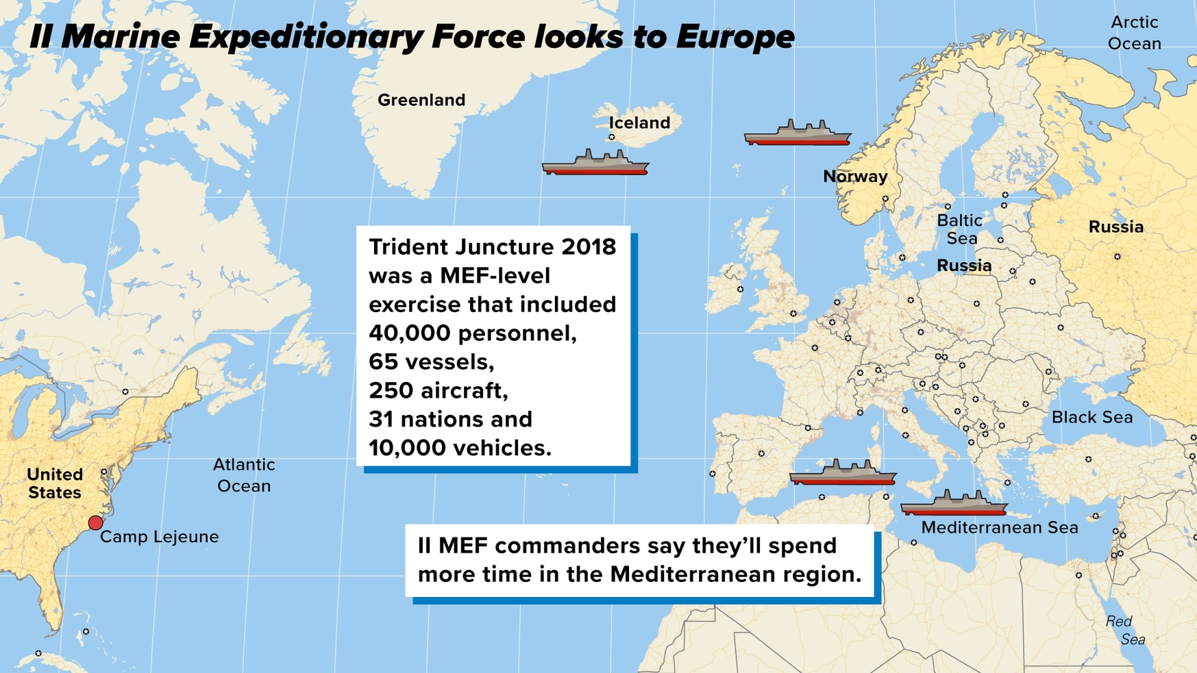 A renewed focus on Russia has II MEF training to deploy its entire force to Europe, if necessary.