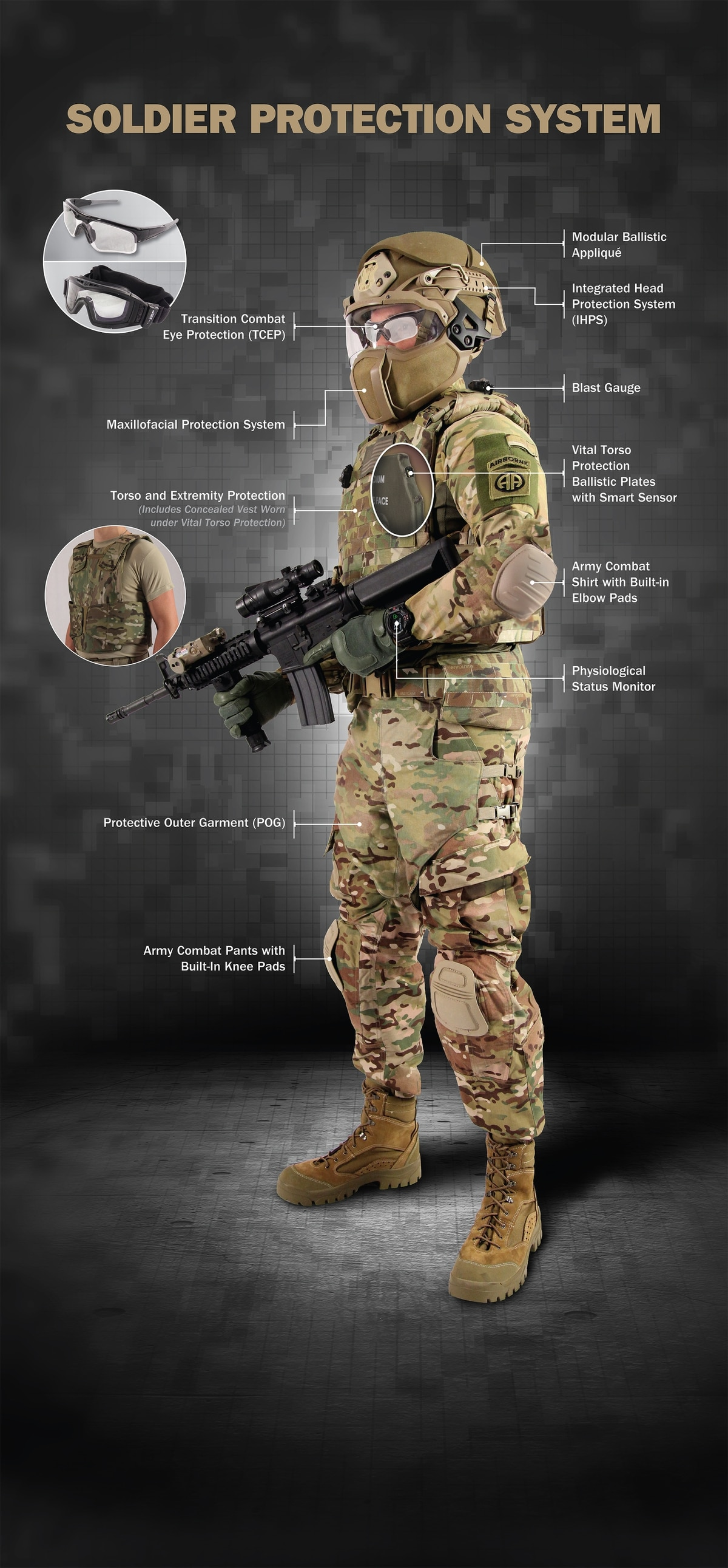 meilleure sélection 40174 4529b Army to roll out better body armor, combat shirt in 2019