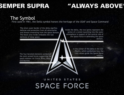 Space Force has selected a motto and logo, officially released July 22.